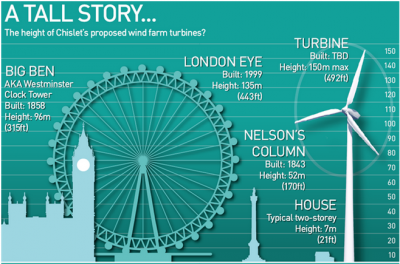 tall turbine