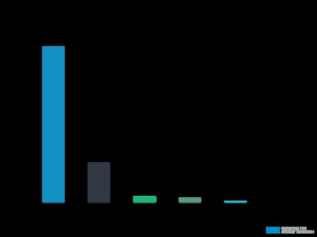 Chinas-Generating-Shares-2014-Percenttransp-768x576
