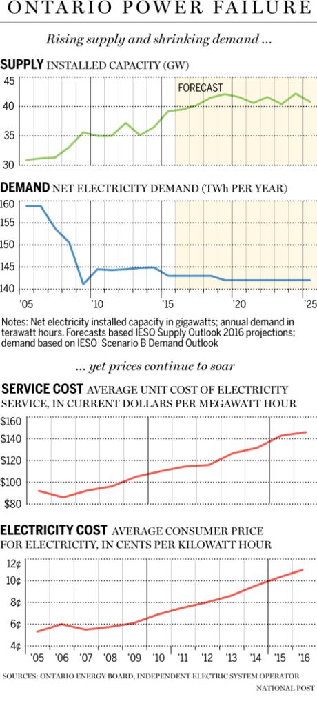 fp1001_electricity2_c_mf