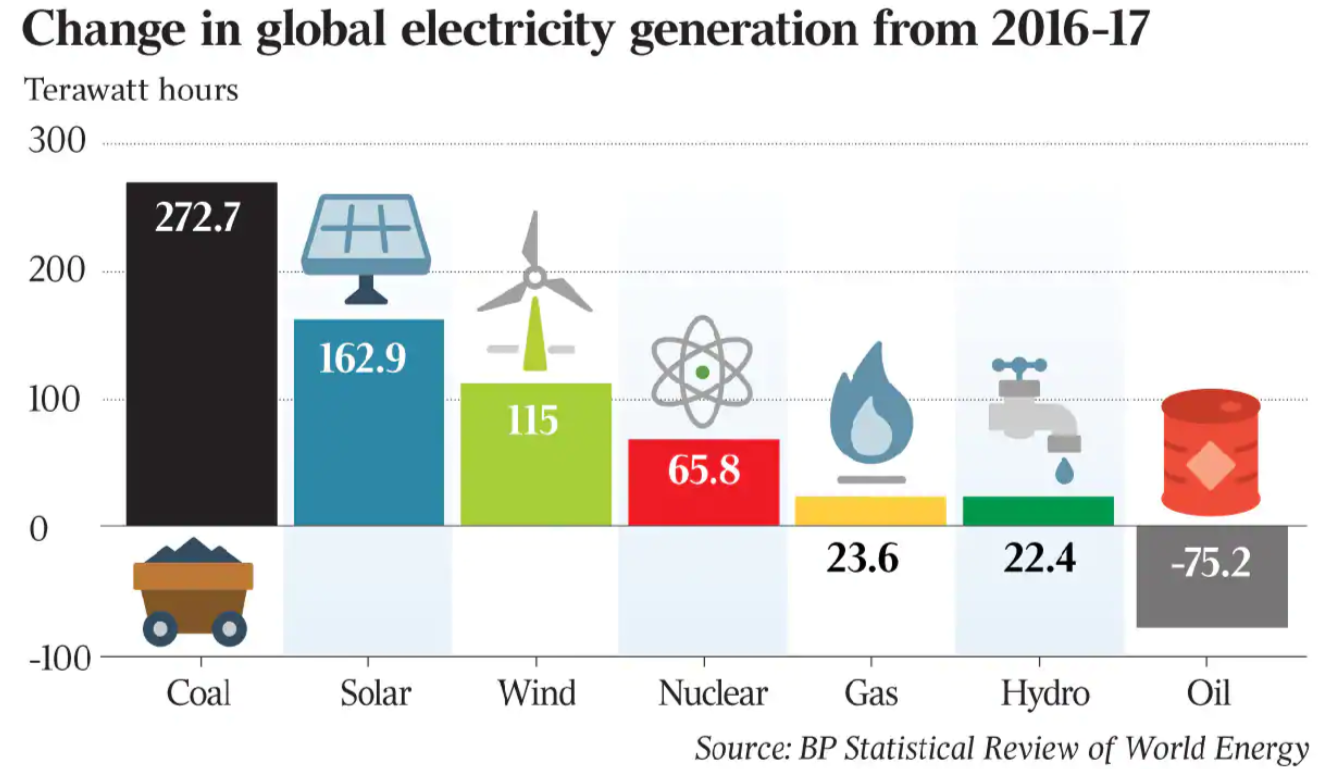 If Australians Want Reliable & Affordable Electricity: It's